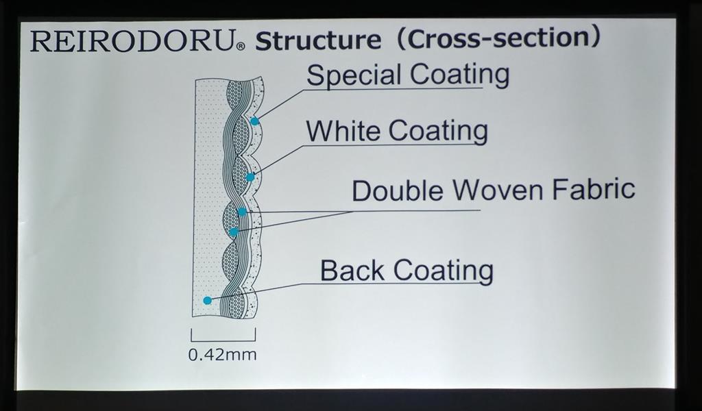 OS  4K HDR HF102 REIRODORU vetítővászon felület